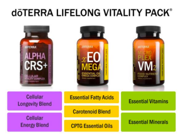 doterra lifelong vitality pack how to take